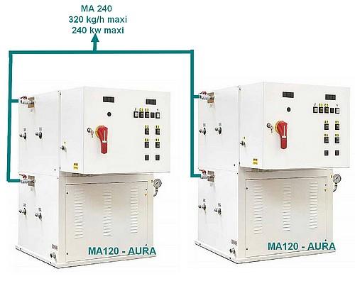 MA 240- 190 à 320 Kgs/H