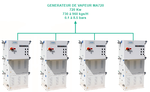 MA 720 - 730 à 960 kgs/H